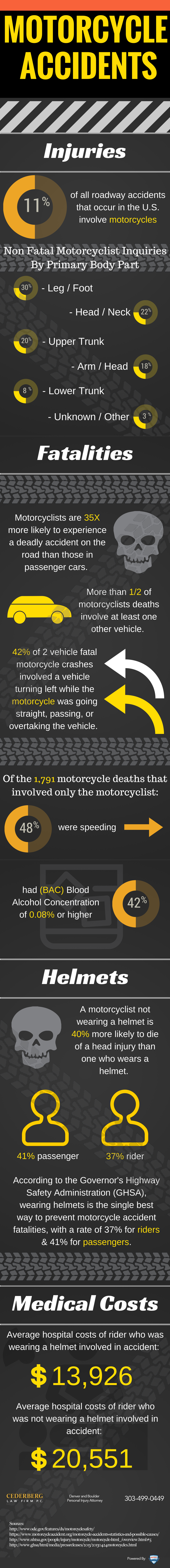 May Is Motorcycle Safety Awareness Month [Infographic]