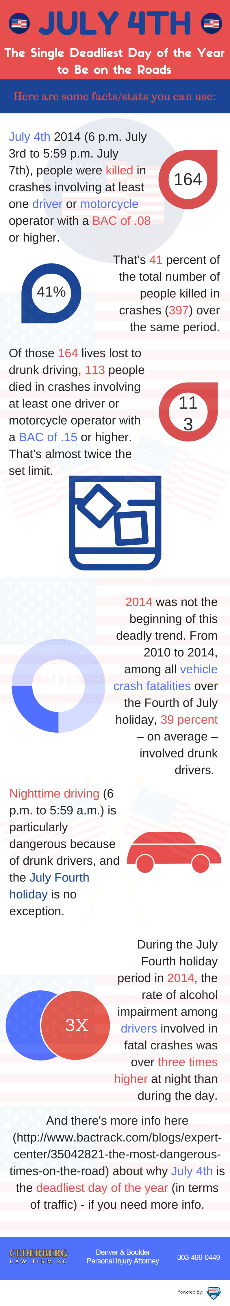 July 4th Is the Deadliest Day to Be on the Roads [Infographic]